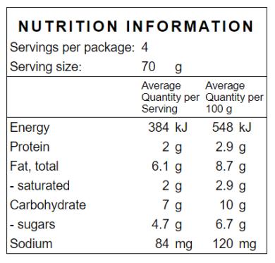 nutrition panel Indian Everyday Dolly Mumma